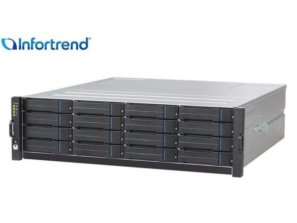 Thiết bị lưu trữ hỗ trợ GPU Infortrend EonStor GSi 3016